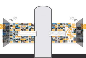 exposicion posicion paneles